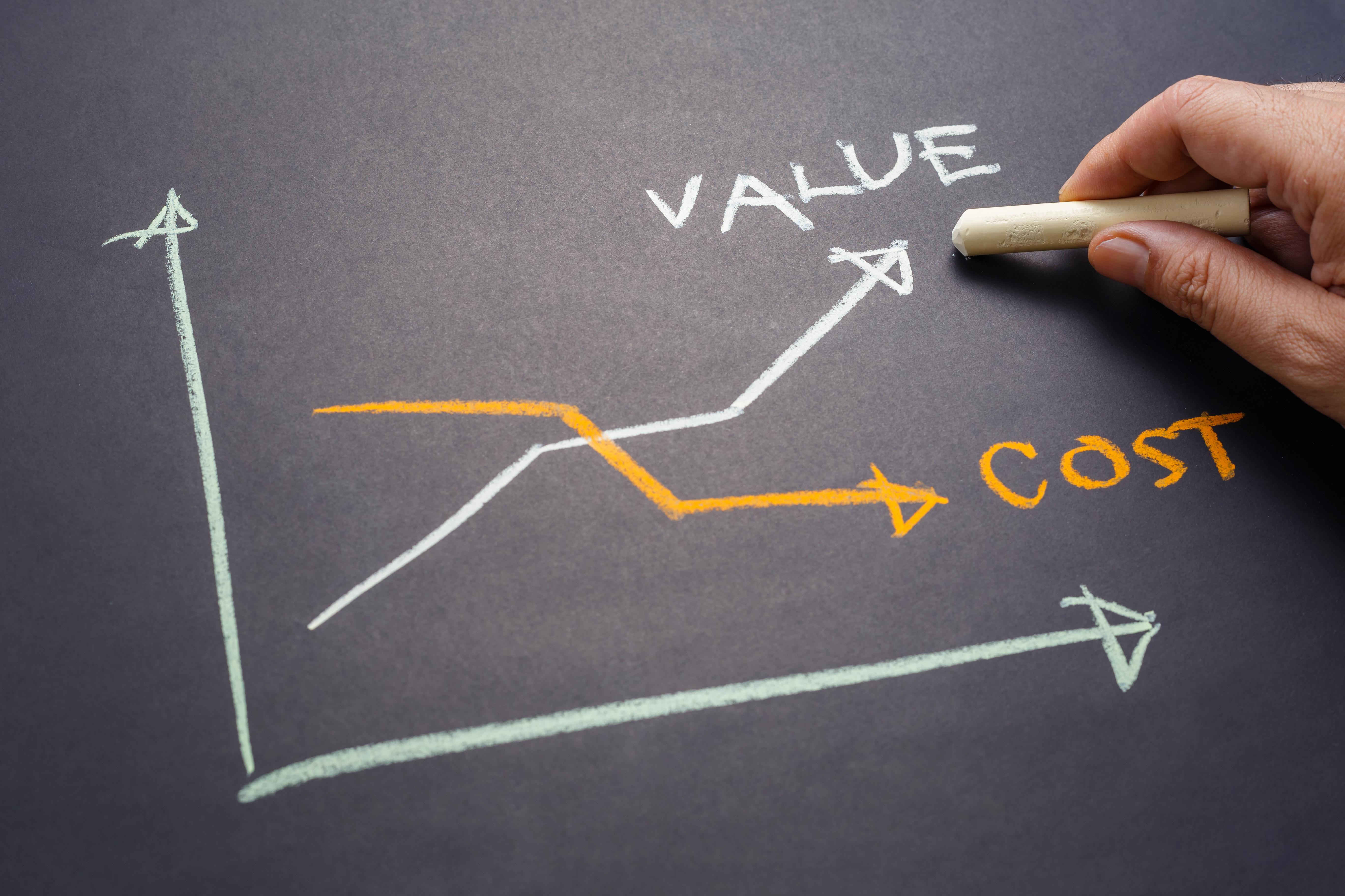 リアルタイムサーバー運用コストに関する課題と対策